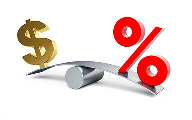 costo vs porcentaje
